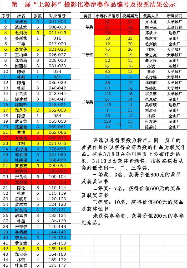 上源杯获奖名单2017.3.png